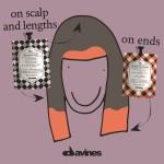 Davines The Circle Chronicles